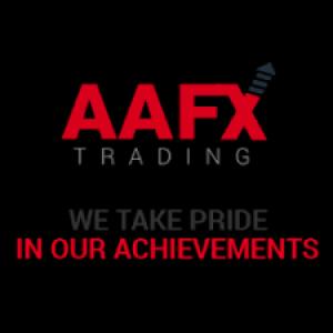 AAFX Review